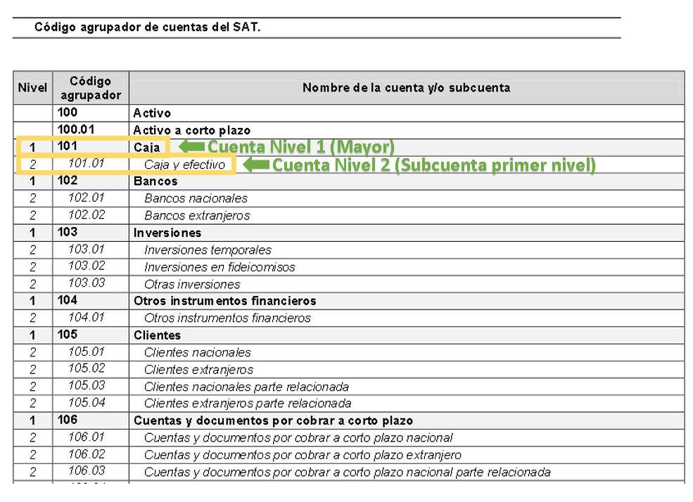 codigo_agrupador_cuentas_sat.jpg
