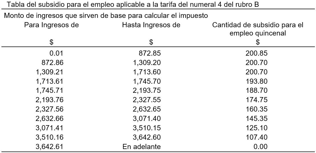 tabla_del_subsidio_para_el_empleo_aplicable_a_la_tarifa_del_numeral_4_del_rubro_b.jpg