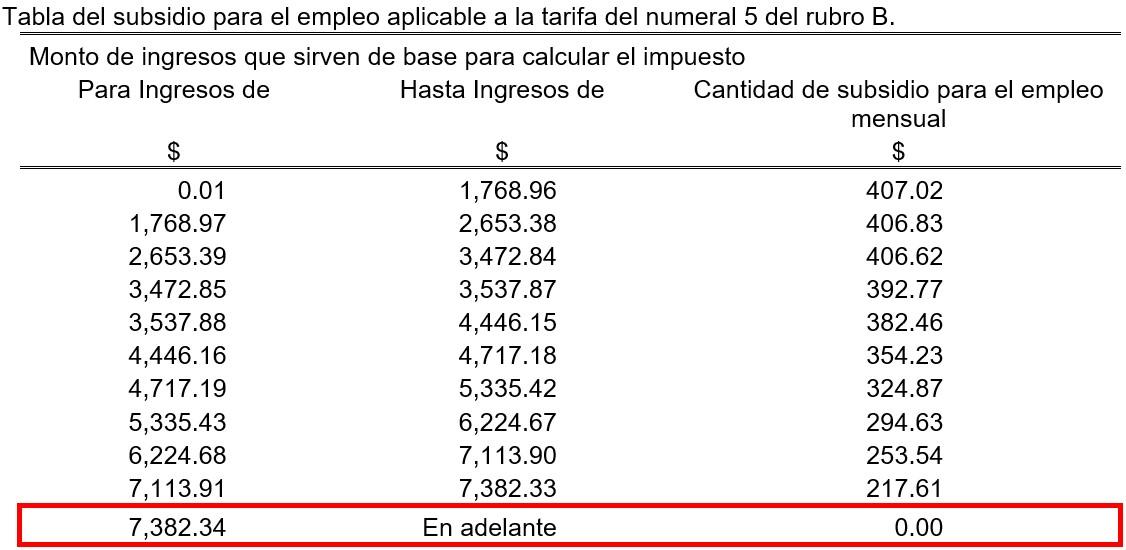 tabla_del_subsidio_para_el_empleo_aplicable_a_la_tarifa_del_numeral_5_del_rubro_b.jpg