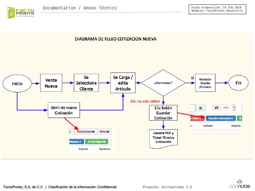 cotizaciones_nuevas.png