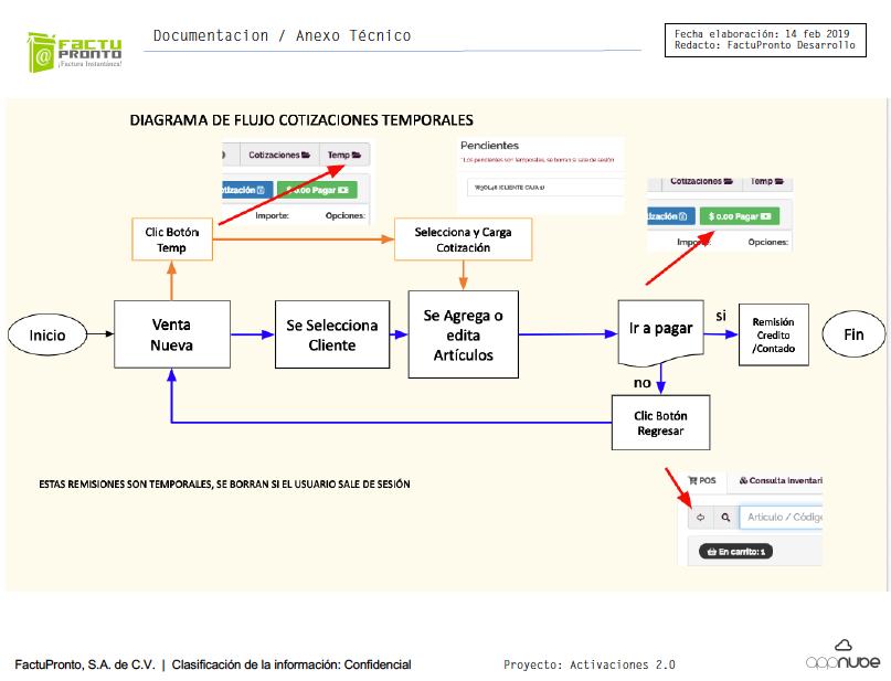 cotizaciones_temporales.png